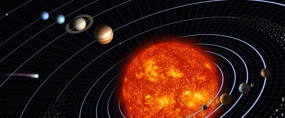 about solar system - About